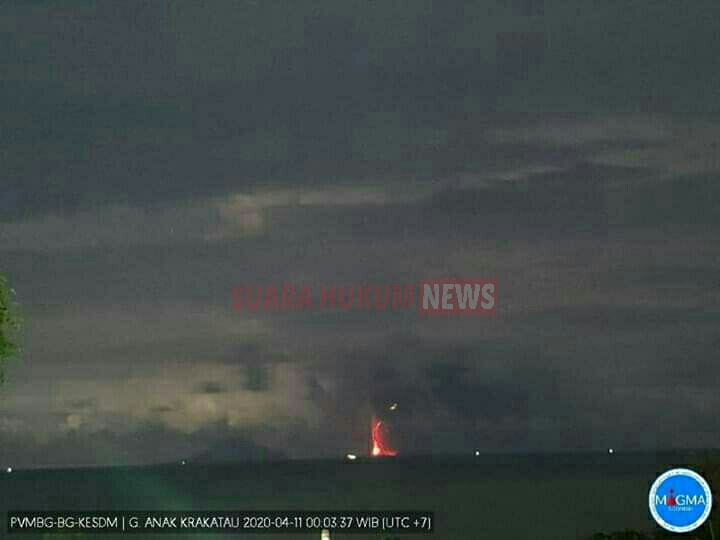 Gunung Anak Krakatau Erupsi , Status Waspada